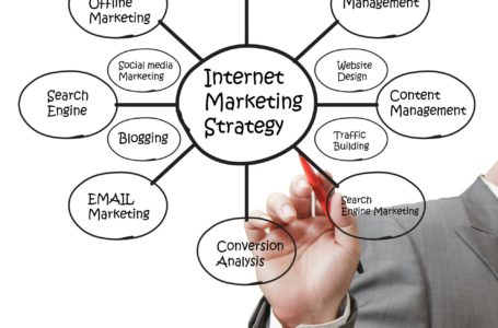 Internet Marketing Action Plan