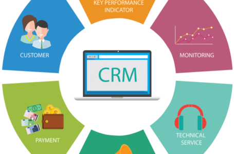 Choosing A CRM System Is Like Buying A Garden Hose